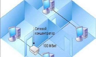 Як побудувати свою мережу
