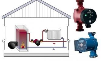 Як правильно підключити насос опалення?