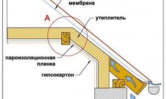 Як проводиться установка мансардного вікна в металочерепицю?