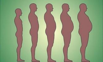 Як стежити за фігурою по системі weight watchers
