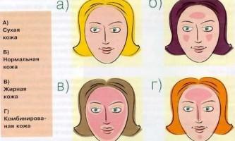 Як дізнатися тип шкіри обличчя? Тест на визначення жирного, сухого і змішаного типу шкіри