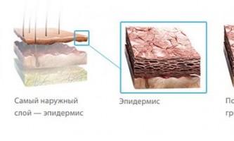 Лікування грибка стопи