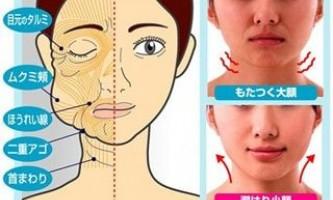 Лімфатичний японський масаж обличчя танака юкоко, асахі, кобідо
