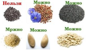 Чи можна їсти насіння при панкреатиті?