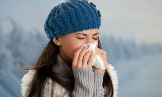 Що таке специфічна профілактика грипу?