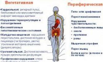 Ускладнення і лікування цукрового діабету 2 типу