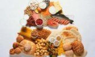 Основи здорового харчування