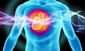 Гостра серцева недостатність: причини, симптоми