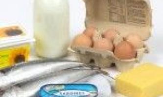 Продукти, що містять вітамін д