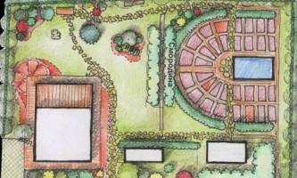 Проект озеленення ділянки в дитячому садку