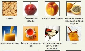 Роздільне харчування для схуднення: таблиця, меню, рецепти