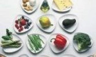 Роздільне харчування
