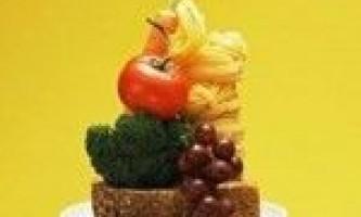 Збалансованість вуглеводів, білків і жирів