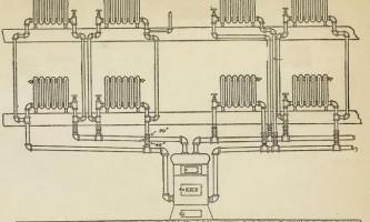 Схеми двотрубних систем опалення. Монтаж, підключення, вартість матеріалів