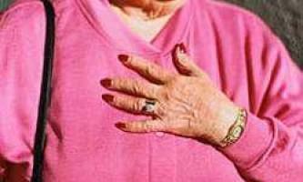 Симптоми, ознаки інфаркту у жінок, перша допомога