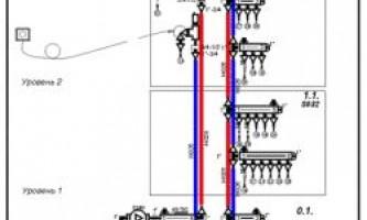 Система опалення для невеликого триповерхового будинку