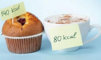 Таблиця калорійності харчових продуктів