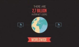 Значна статистика використання соціальних мереж в сша і в світі